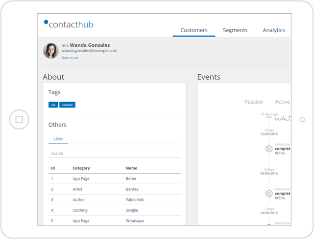 Contacthub customer actions