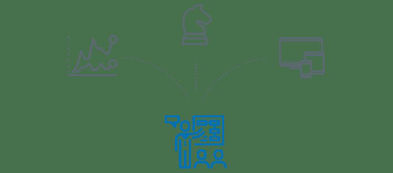 Contactlab | Digital training