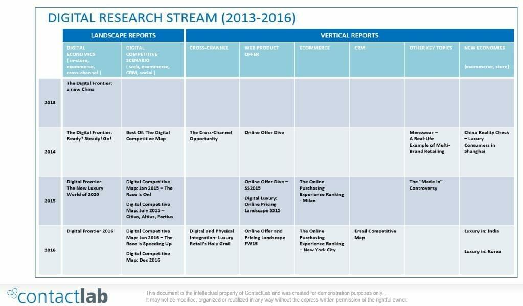 Digital Research Steam